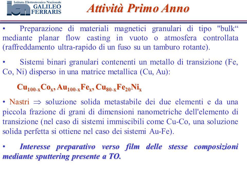 Preparazione di materiali magnetici granulari di tipo bulk mediante planar flow casting in vuoto o atmosfera controllata (raffreddamento ultra-rapido di un fuso su un tamburo rotante).
