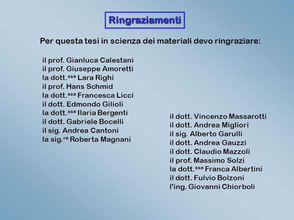 Ringraziamenti Per questa tesi in scienza dei materiali devo ringraziare: il prof.