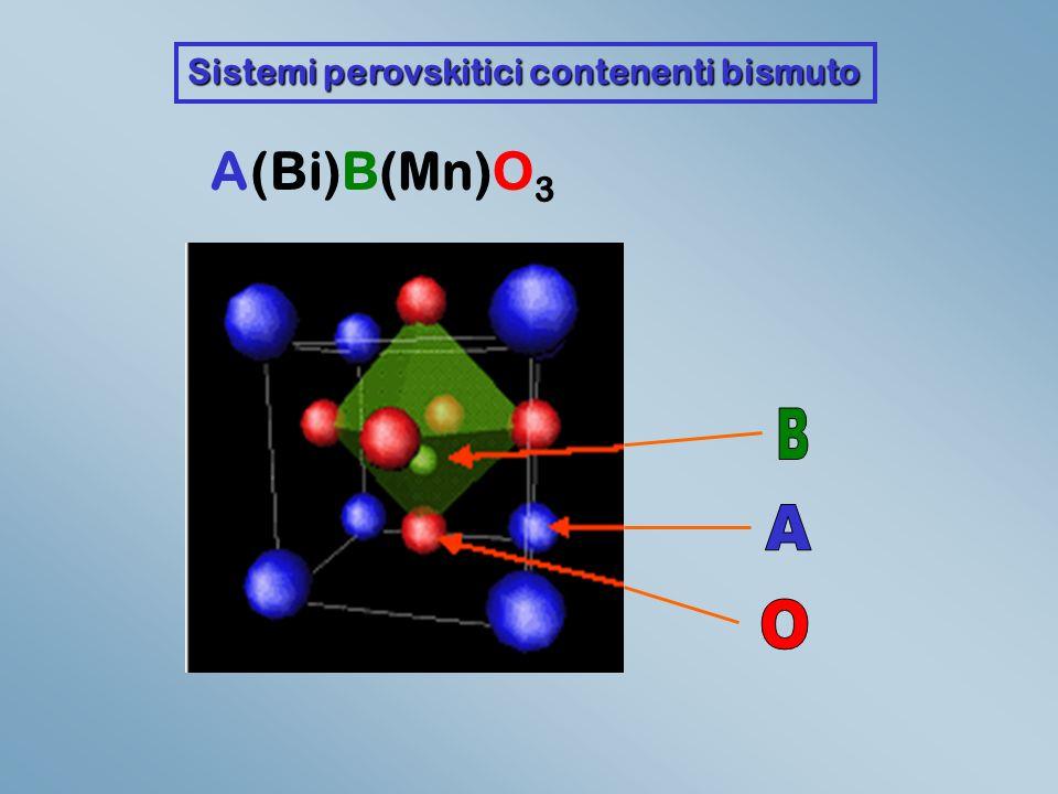 A(Bi)B(Mn)O 3 Sistemi perovskitici contenenti bismuto