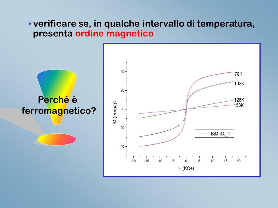 verificare se, in qualche intervallo di temperatura, presenta ordine magnetico Perché è ferromagnetico