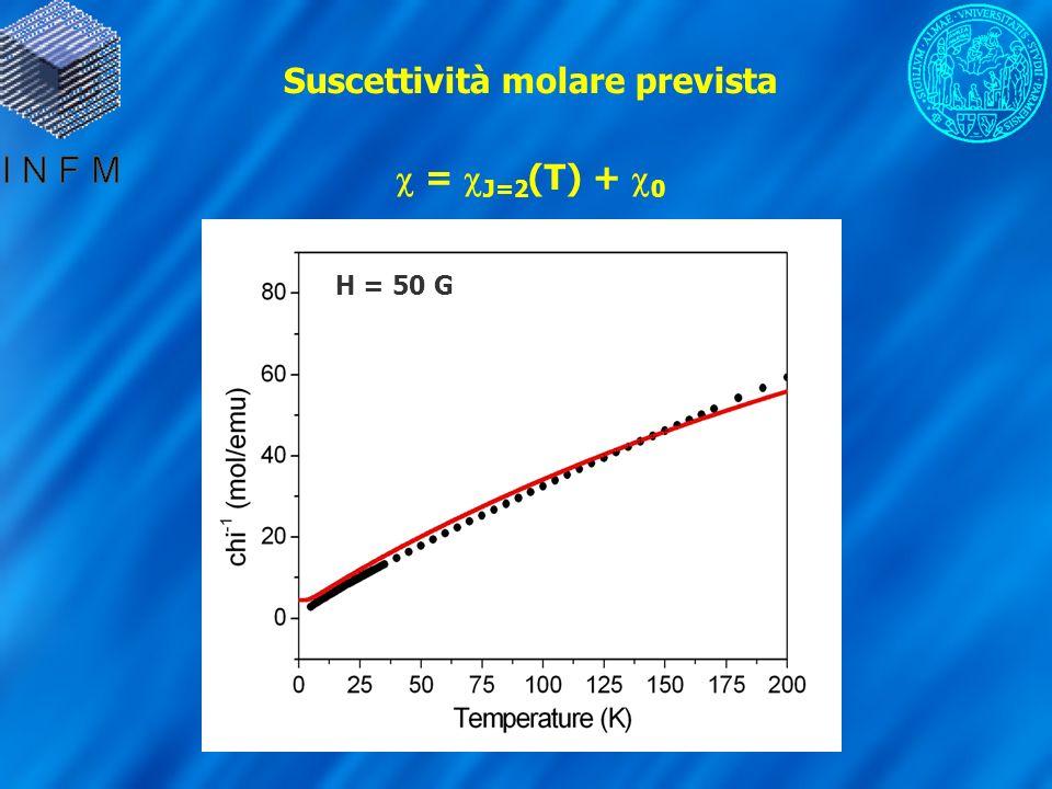 Suscettività molare prevista H = 50 G = J=2 (T) + 0