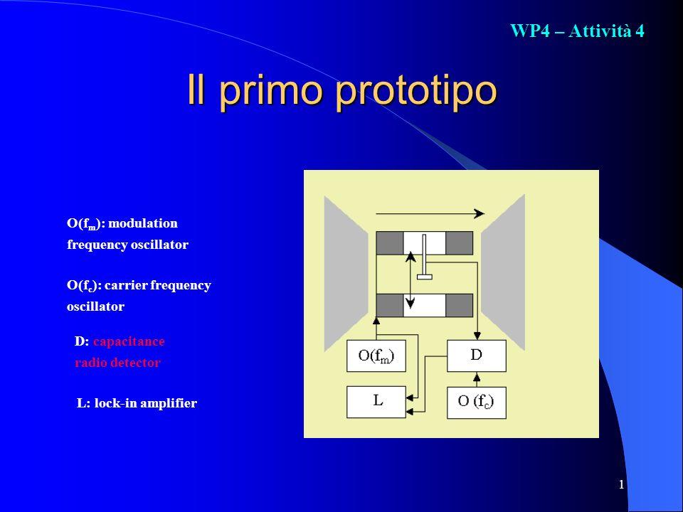1 Il primo prototipo O(f c ): carrier frequency oscillator O(f m ): modulation frequency oscillator D: capacitance radio detector L: lock-in amplifier