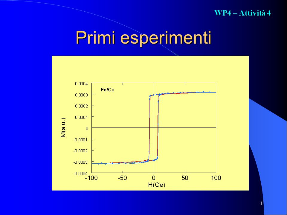1 Primi esperimenti WP4 – Attività 4
