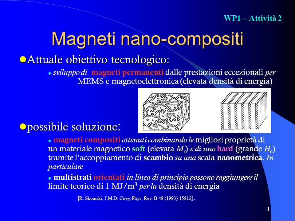 1 Magneti nano-compositi Attuale obiettivo tecnologico: Attuale obiettivo tecnologico: sviluppo di magneti permanenti dalle prestazioni eccezionali per MEMS e magnetoelettronica (elevata densità di energia) possibile soluzione : possibile soluzione : magneti compositi ottenuti combinando le migliori proprietà di un materiale magnetico soft (elevata M r ) e di uno hard (grande H c ) tramite laccoppiamento di scambio su una scala nanometrica.