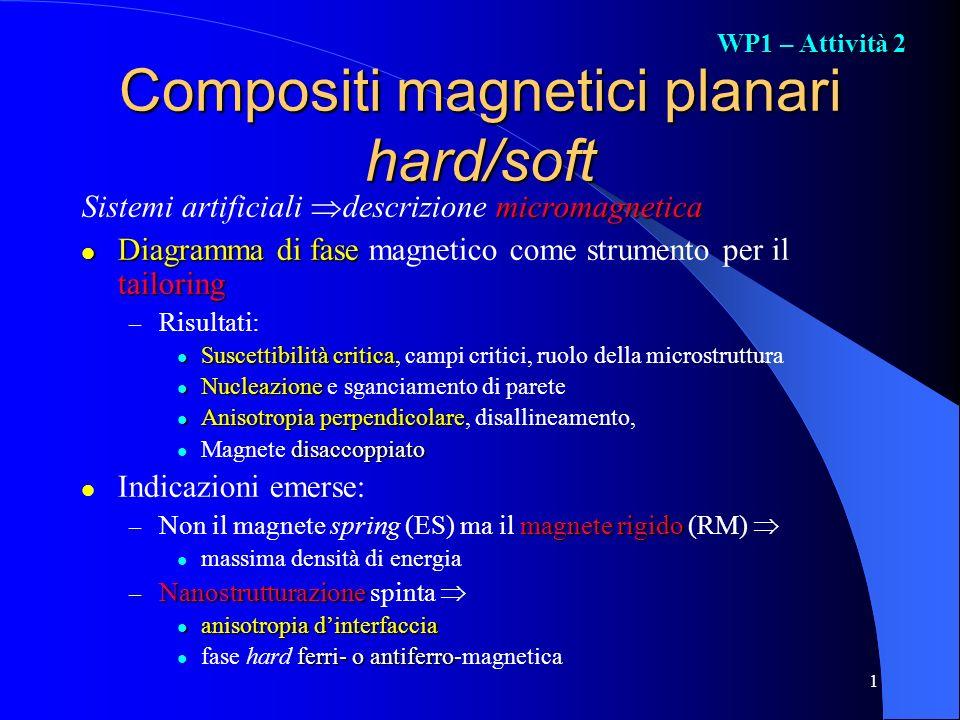 1 Compositi magnetici planari hard/soft micromagnetica Sistemi artificiali descrizione micromagnetica Diagramma di fase tailoring Diagramma di fase ma