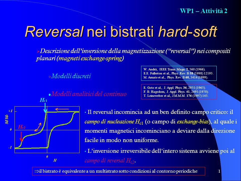 1 Reversal nei bistrati hard-soft Descrizione dellinversione della magnetizzazione (reversal) nei compositi planari (magneti exchange-spring) Modelli