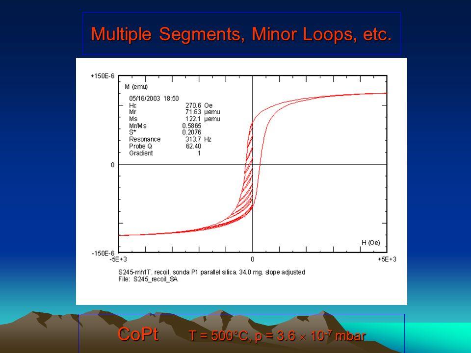 Multiple Segments, Minor Loops, etc. CoPt T = 500°C, p = 3.6 10 -7 mbar