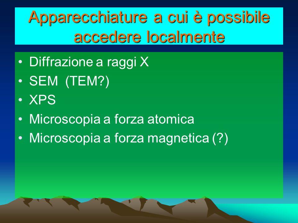 Apparecchiature a cui è possibile accedere localmente Diffrazione a raggi X SEM (TEM?) XPS Microscopia a forza atomica Microscopia a forza magnetica (