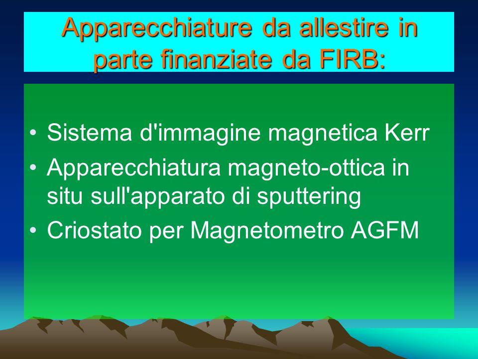 Apparecchiature da allestire in parte finanziate da FIRB: Sistema d'immagine magnetica Kerr Apparecchiatura magneto-ottica in situ sull'apparato di sp