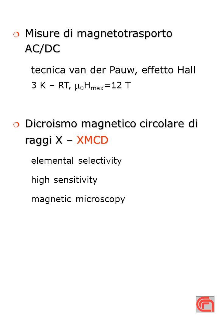 Misure di magnetotrasporto AC/DC Misure di magnetotrasporto AC/DC tecnica van der Pauw, effetto Hall 3 K – RT, 0 H max =12 T Dicroismo magnetico circo