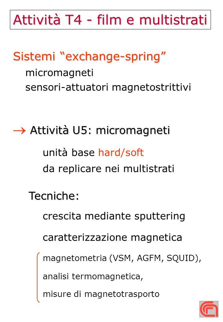 Attività T4 - film e multistrati Sistemi exchange-spring micromagneti sensori-attuatori magnetostrittivi Attività U5: micromagneti unità base hard/sof
