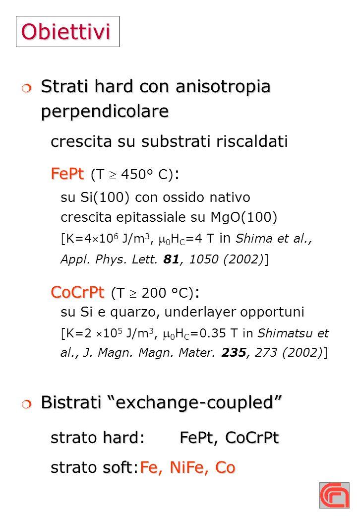 Obiettivi Strati hard con anisotropia perpendicolare Strati hard con anisotropia perpendicolare crescita su substrati riscaldati FePt FePt (T 450° C)