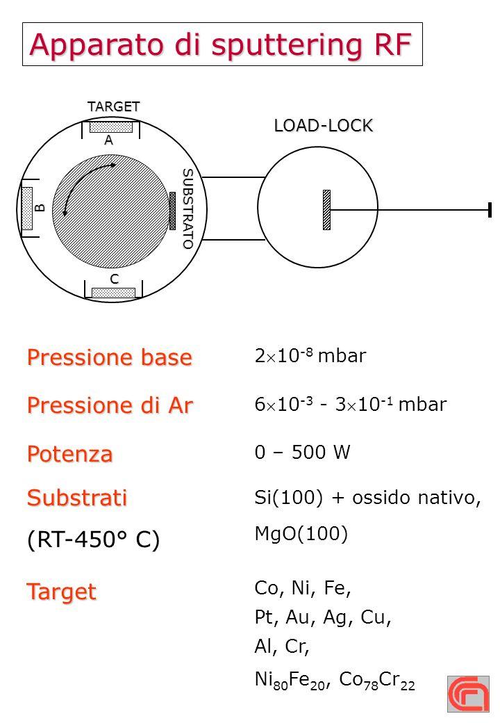 Apparato di sputtering RF TARGETSUBSTRATO C B LOAD-LOCK A Pressione base Pressione di Ar PotenzaSubstrati (RT-450° C)Target 210 -8 mbar 610 -3 - 310 -