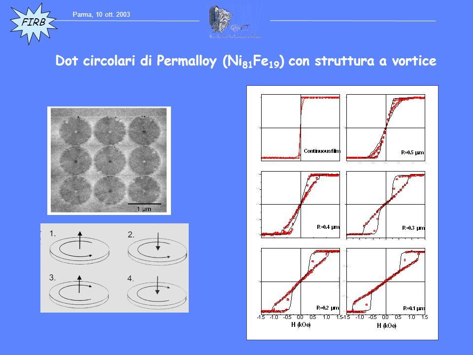 Dot circolari di Permalloy (Ni 81 Fe 19 ) con struttura a vortice FIRB Parma, 10 ott. 2003