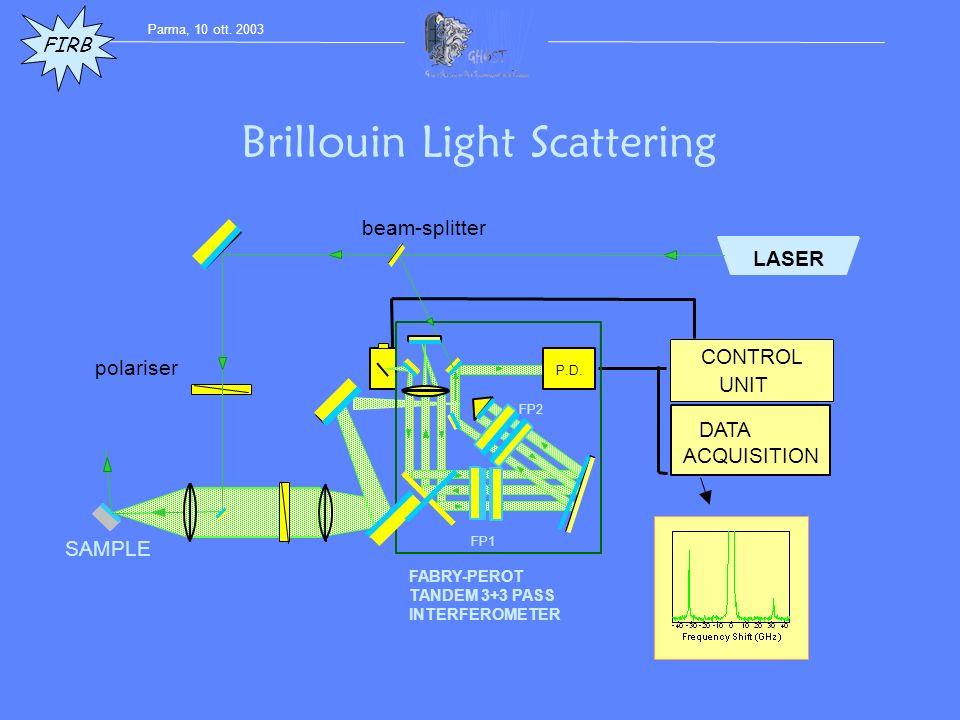 Brillouin Light Scattering LASER CONTROL UNIT DATA ACQUISITION beam-splitter SAMPLE polariser FABRY-PEROT TANDEM 3+3 PASS INTERFEROMETER FP1 P.D.