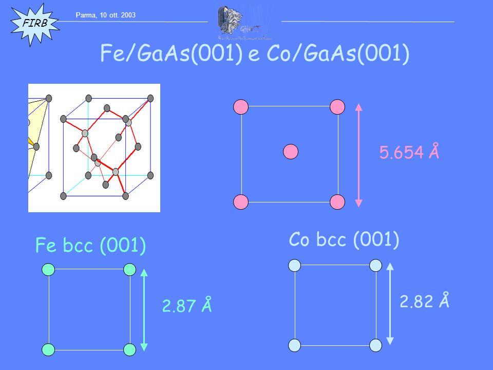 Fe/GaAs(001) e Co/GaAs(001) 5.654 Å Fe bcc (001) 2.87 Å Co bcc (001) 2.82 Å FIRB Parma, 10 ott.