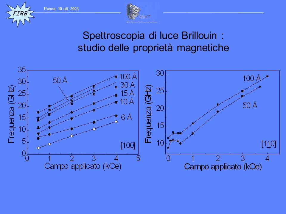 Spettroscopia di luce Brillouin : studio delle proprietà magnetiche FIRB Parma, 10 ott. 2003