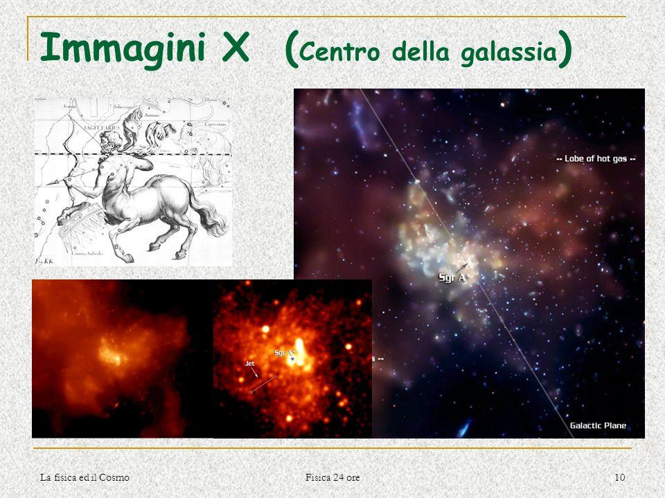 La fisica ed il Cosmo Fisica 24 ore 10 Immagini X ( Centro della galassia )