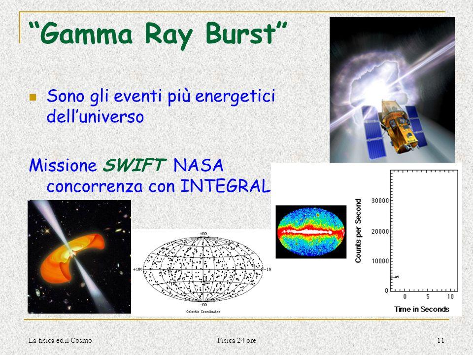 La fisica ed il Cosmo Fisica 24 ore 11 Gamma Ray Burst Sono gli eventi più energetici delluniverso Missione SWIFT NASA concorrenza con INTEGRAL