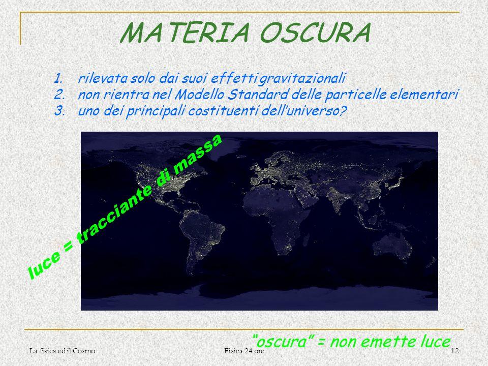 La fisica ed il Cosmo Fisica 24 ore 12 MATERIA OSCURA luce = tracciante di massa 1.rilevata solo dai suoi effetti gravitazionali 2.non rientra nel Mod