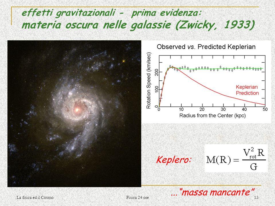 La fisica ed il Cosmo Fisica 24 ore 13 Keplero: effetti gravitazionali - prima evidenza: materia oscura nelle galassie (Zwicky, 1933)...massa mancante