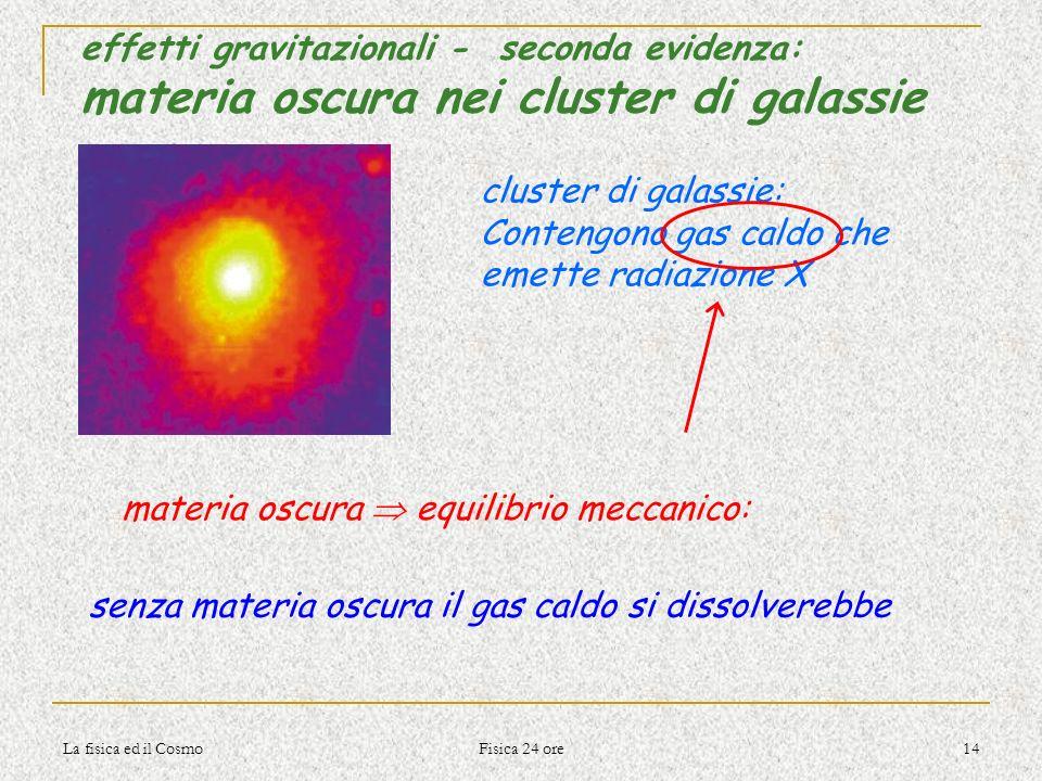 La fisica ed il Cosmo Fisica 24 ore 14 effetti gravitazionali - seconda evidenza: materia oscura nei cluster di galassie cluster di galassie: Contengo