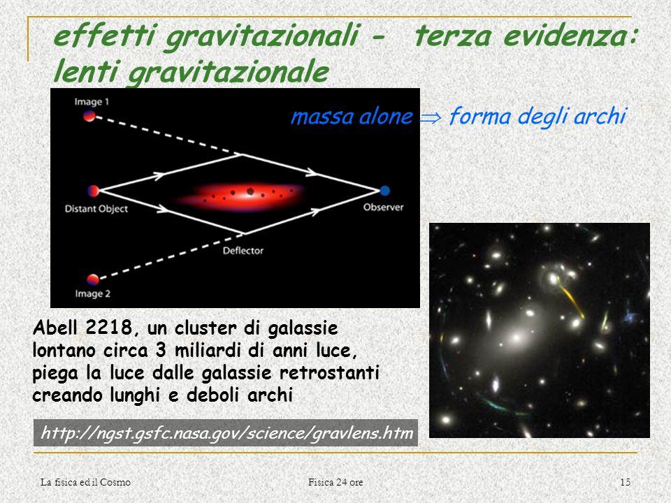 La fisica ed il Cosmo Fisica 24 ore 15 effetti gravitazionali - terza evidenza: lenti gravitazionale http://ngst.gsfc.nasa.gov/science/gravlens.htm Ab