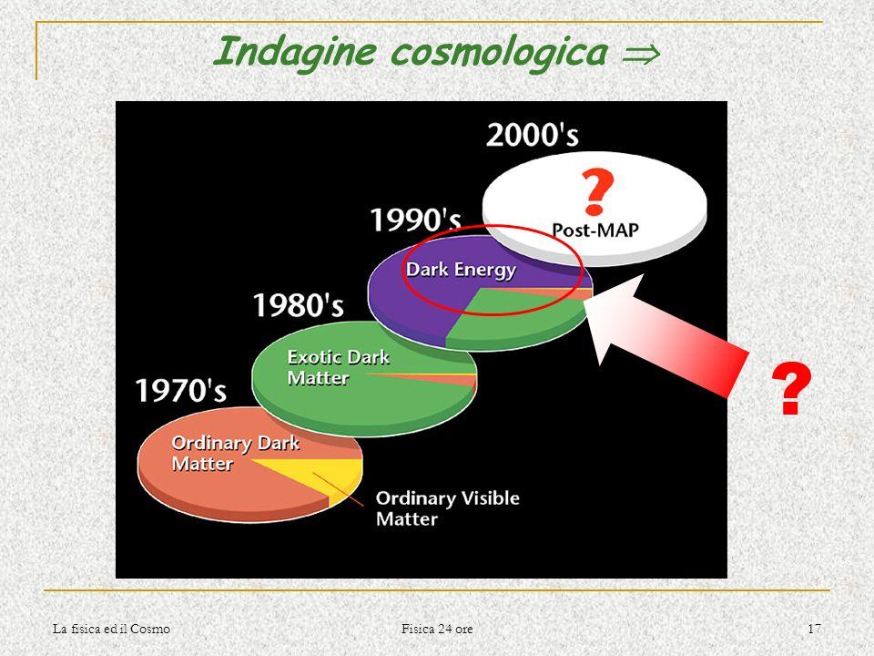 La fisica ed il Cosmo Fisica 24 ore 17 Indagine cosmologica ?