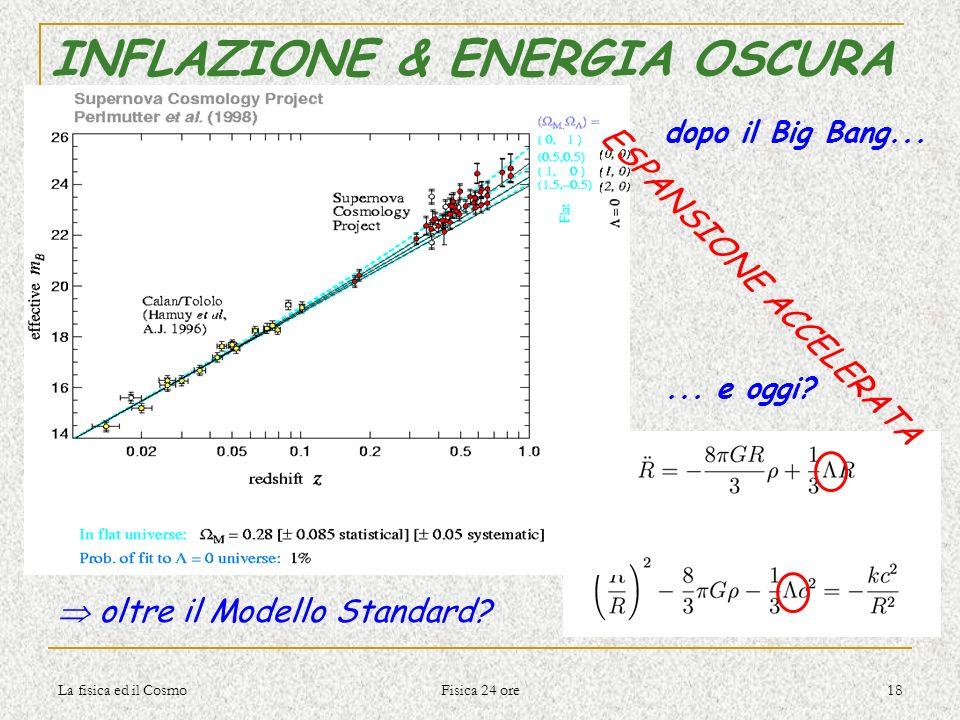 La fisica ed il Cosmo Fisica 24 ore 18 INFLAZIONE & ENERGIA OSCURA oltre il Modello Standard? dopo il Big Bang...... e oggi? COSTANTE COSMOLOGICA ESPA