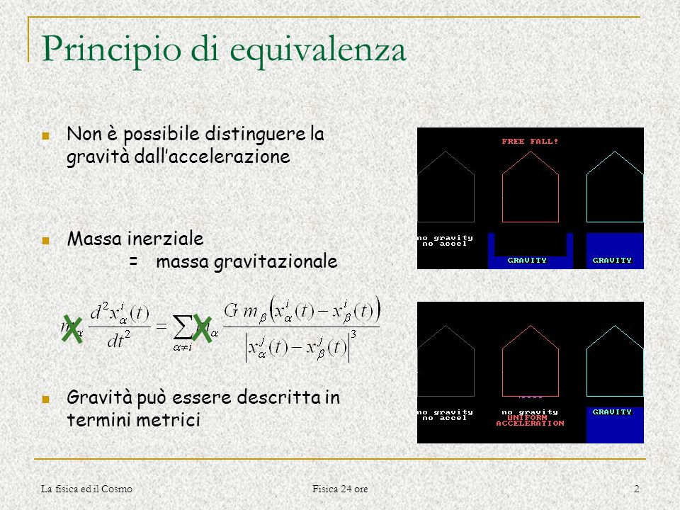 La fisica ed il Cosmo Fisica 24 ore 2 Principio di equivalenza Non è possibile distinguere la gravità dallaccelerazione Massa inerziale = massa gravit