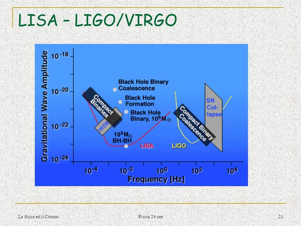 La fisica ed il Cosmo Fisica 24 ore 23 LISA – LIGO/VIRGO