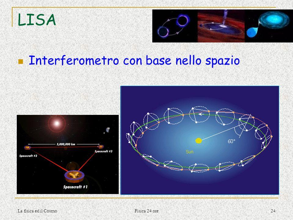 La fisica ed il Cosmo Fisica 24 ore 24 LISA Interferometro con base nello spazio