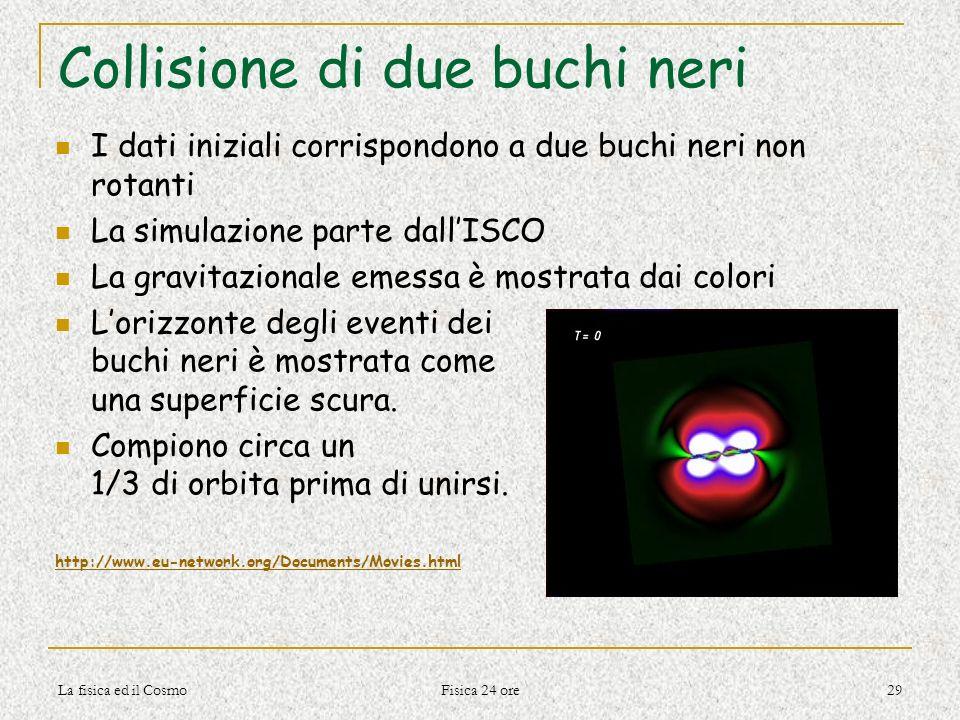 La fisica ed il Cosmo Fisica 24 ore 29 Collisione di due buchi neri I dati iniziali corrispondono a due buchi neri non rotanti La simulazione parte da