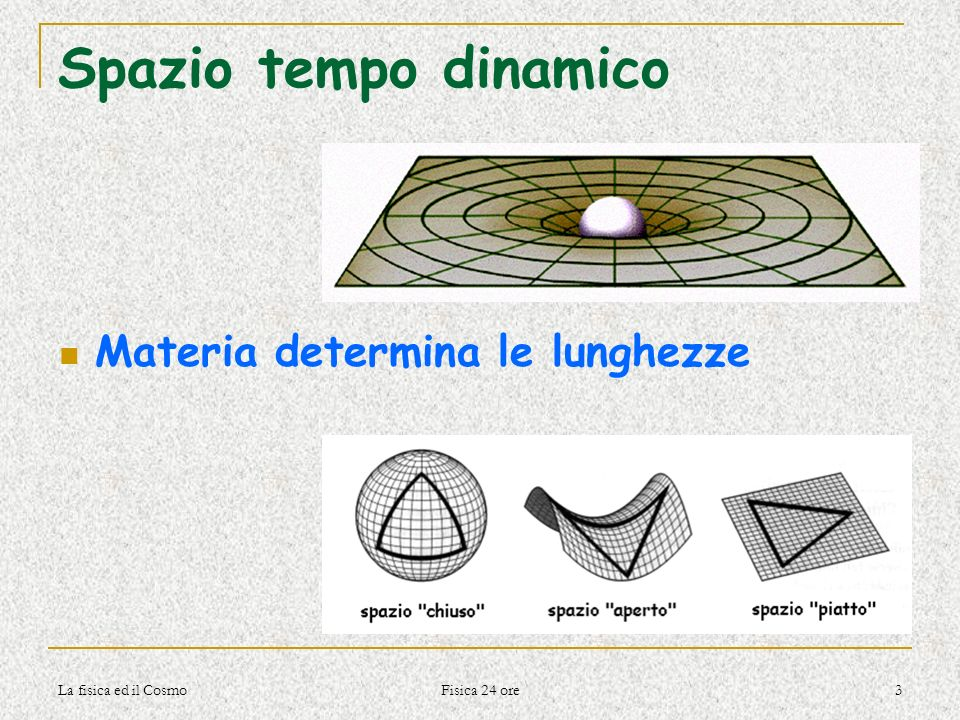 La fisica ed il Cosmo Fisica 24 ore 3 Spazio tempo dinamico Materia determina le lunghezze