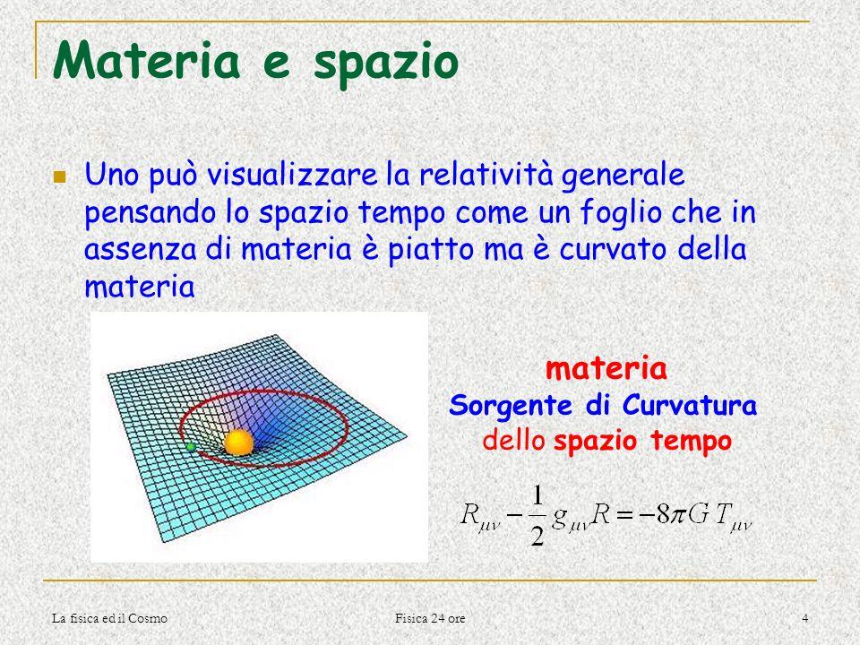 La fisica ed il Cosmo Fisica 24 ore 4 Materia e spazio Uno può visualizzare la relatività generale pensando lo spazio tempo come un foglio che in asse