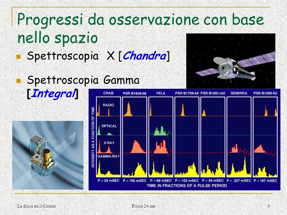 La fisica ed il Cosmo Fisica 24 ore 9 Progressi da osservazione con base nello spazio Spettroscopia X [Chandra] Spettroscopia Gamma [Integral]