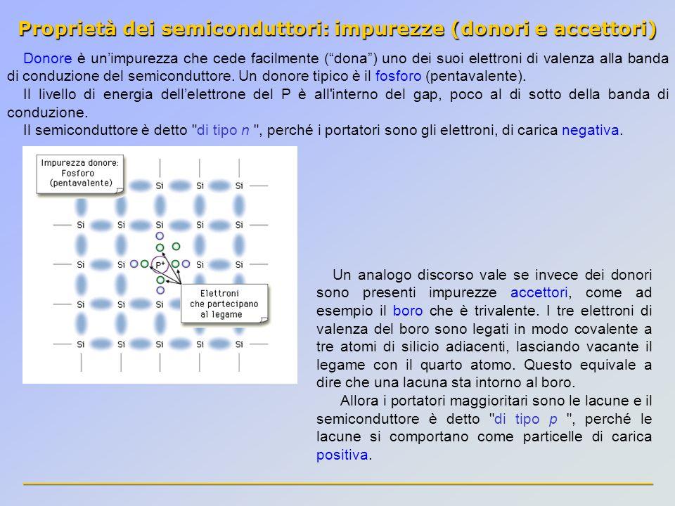 Proprietà dei semiconduttori: impurezze (donori e accettori) Donore è unimpurezza che cede facilmente (dona) uno dei suoi elettroni di valenza alla ba