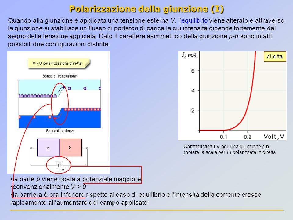 Polarizzazione della giunzione (I) Caratteristica I-V per una giunzione p-n (notare la scala per I ) polarizzata in diretta Quando alla giunzione è ap
