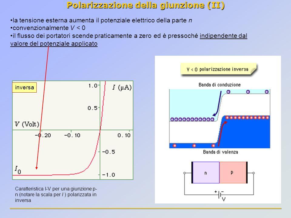Polarizzazione della giunzione (II) la tensione esterna aumenta il potenziale elettrico della parte n convenzionalmente V < 0 il flusso dei portatori