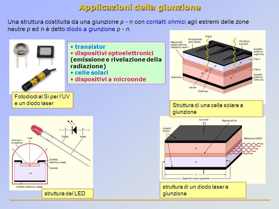 Applicazioni della giunzione Una struttura costituita da una giunzione p - n con contatti ohmici agli estremi delle zone neutre p ed n è detto diodo a