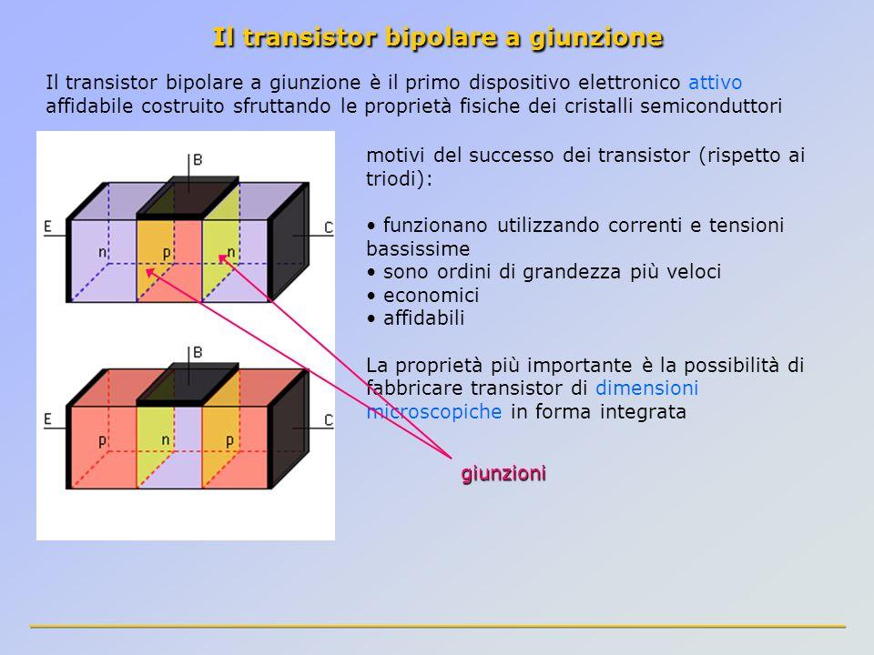 Il transistor bipolare a giunzione motivi del successo dei transistor (rispetto ai triodi): funzionano utilizzando correnti e tensioni bassissime sono