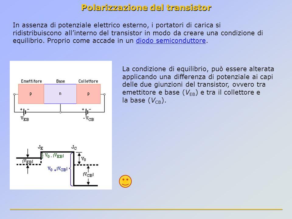 Polarizzazione del transistor In assenza di potenziale elettrico esterno, i portatori di carica si ridistribuiscono allinterno del transistor in modo