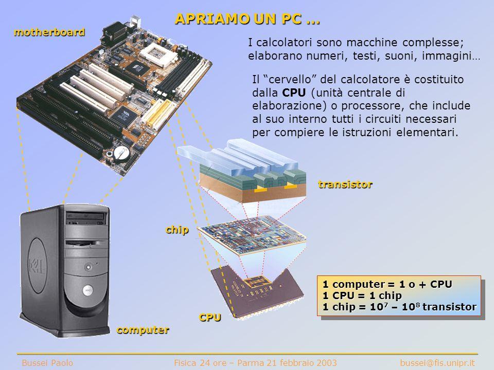 APRIAMO UN PC … I calcolatori sono macchine complesse; elaborano numeri, testi, suoni, immagini… Il cervello del calcolatore è costituito dalla CPU (u