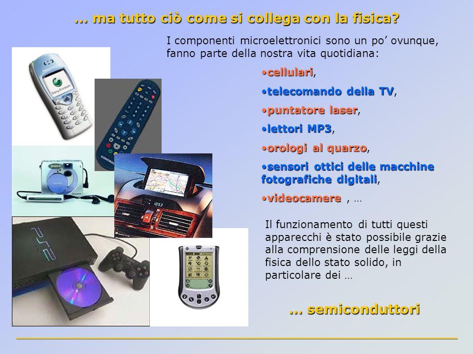 1782 A.Volta introduce la parola semiconduttori 1833 M.
