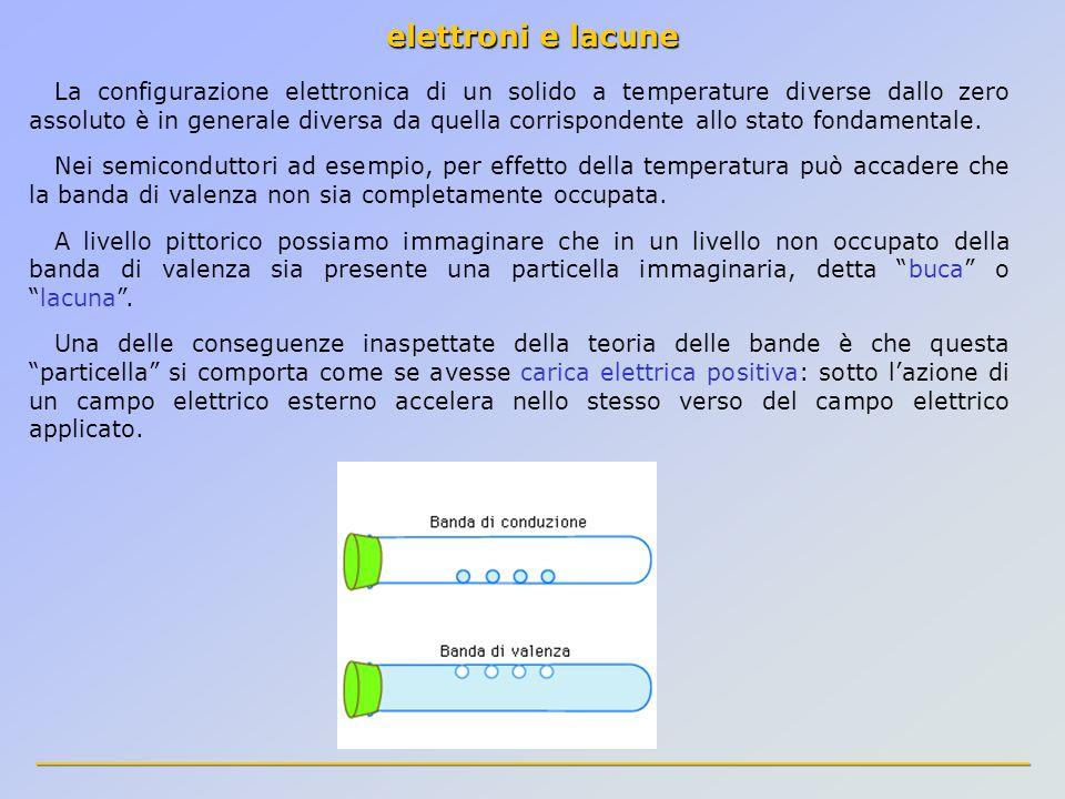 elettroni e lacune La configurazione elettronica di un solido a temperature diverse dallo zero assoluto è in generale diversa da quella corrispondente