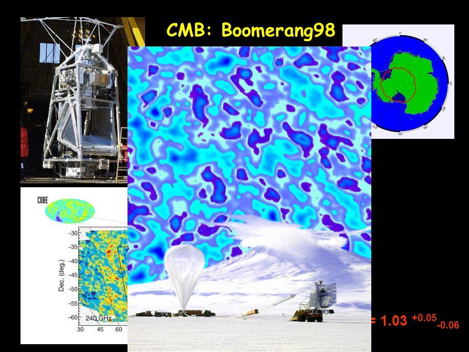 CMB: Boomerang98 tot = 1.03 +0.05 -0.06