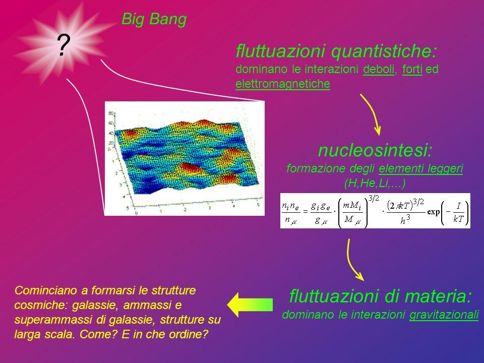 Big Bang ? fluttuazioni quantistiche: dominano le interazioni deboli, forti ed elettromagnetiche fluttuazioni di materia: dominano le interazioni grav
