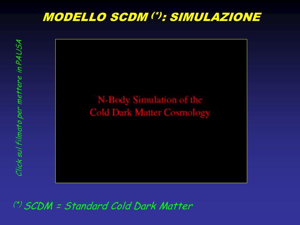 MODELLO SCDM (*) : SIMULAZIONE (*) SCDM = Standard Cold Dark Matter Click sul filmato per mettere in PAUSA