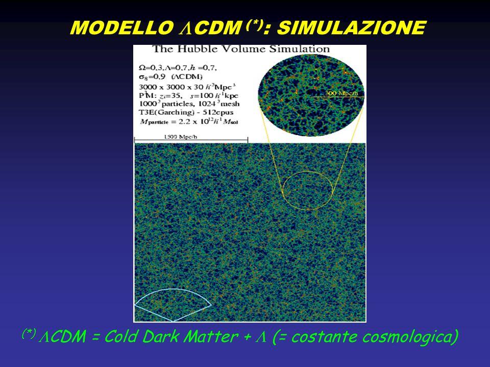 MODELLO CDM (*) : SIMULAZIONE (*) CDM = Cold Dark Matter + (= costante cosmologica)