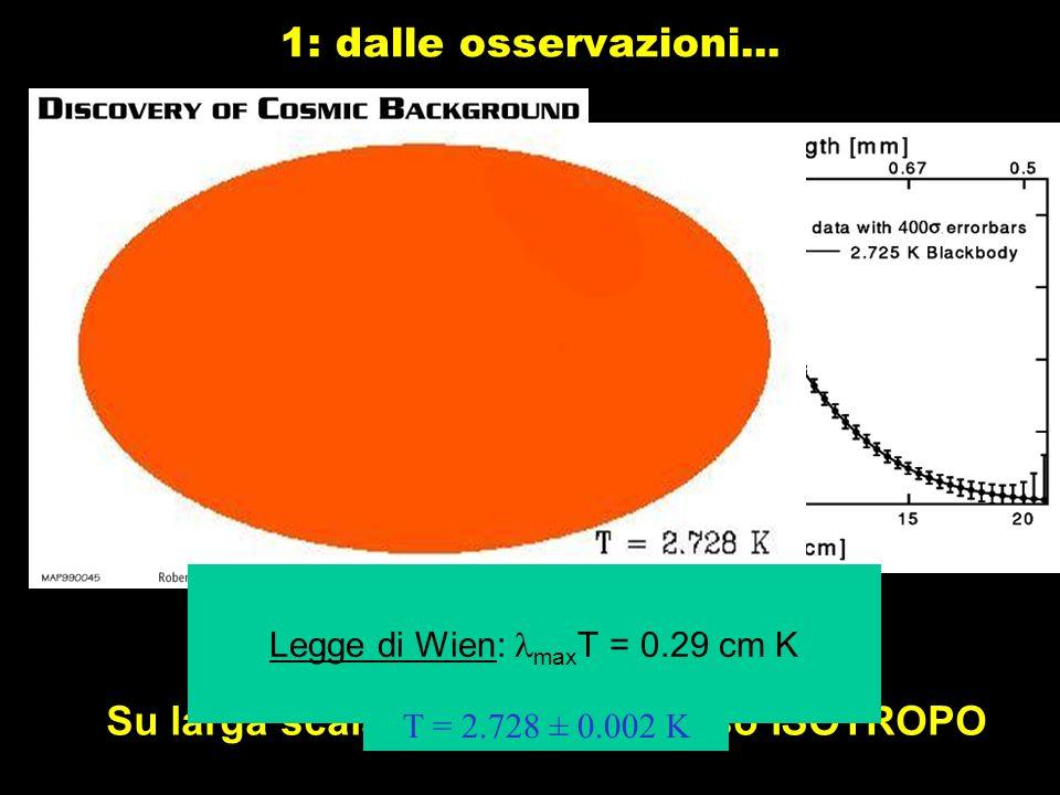 1: dalle osservazioni... Su larga scala osservo luniverso ISOTROPO Legge di Wien: max T = 0.29 cm K T = 2.728 ± 0.002 K